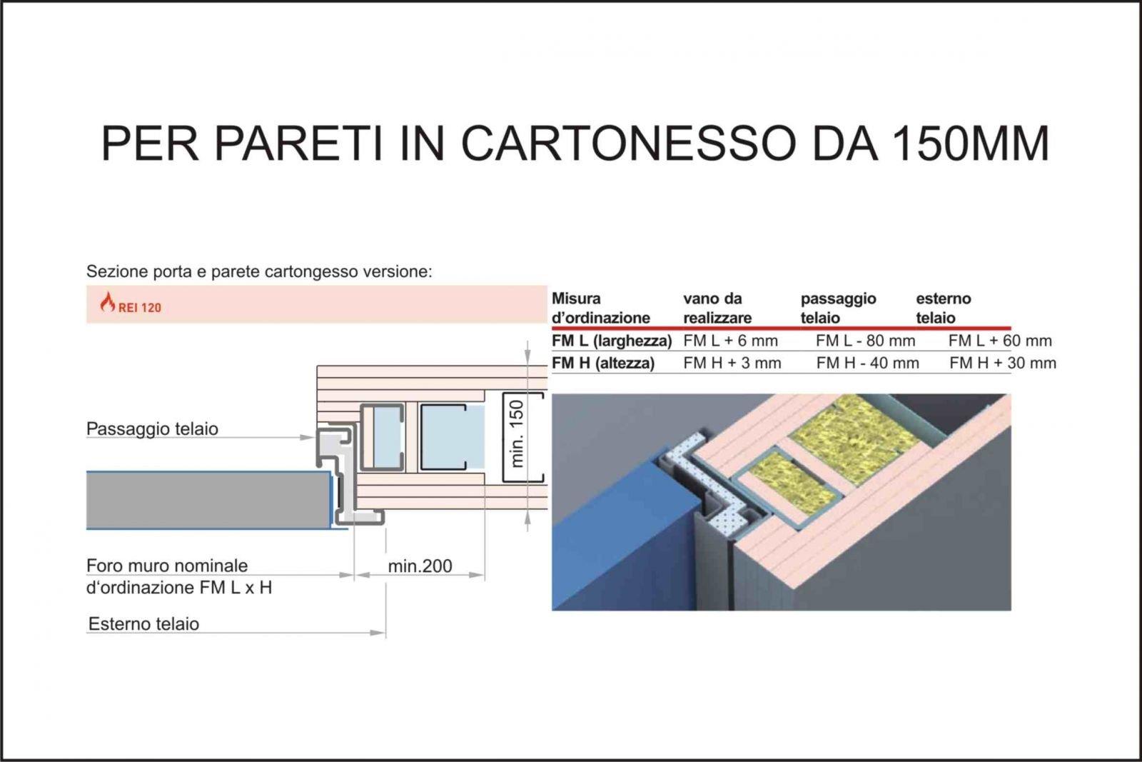 Porte tagliafuoco rei 120 per pareti in cartongesso da 150 - Porta su parete cartongesso ...