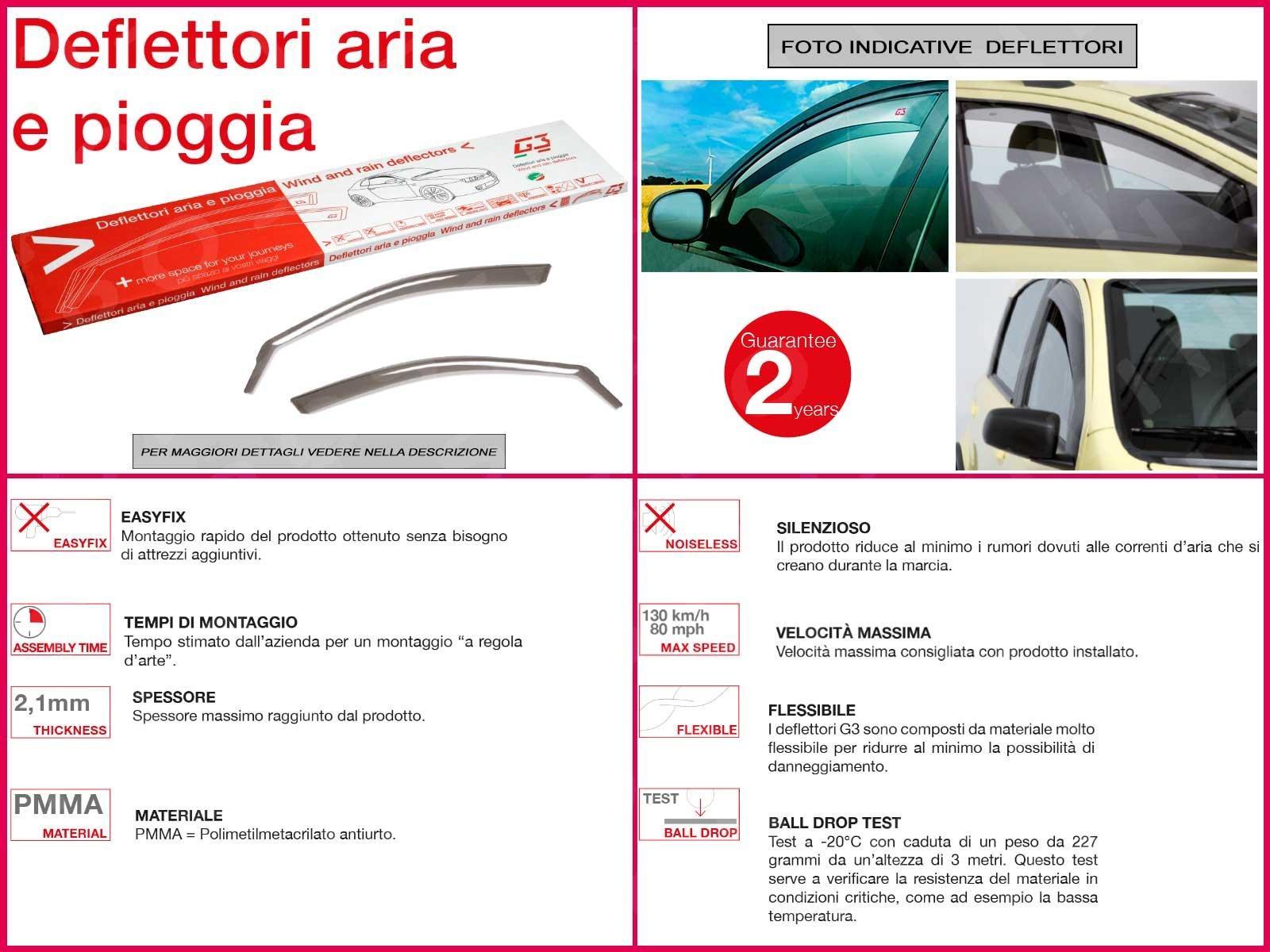 Deflettori Aria e Pioggia antiturbo G3 per Dacia Duster 5P 2018