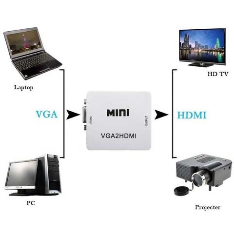 Convertitore Video VGA HDMI Andowl