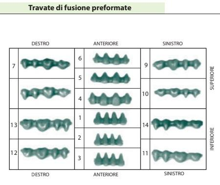 TRAVATE DI FUSIONE PREFORMATE  KIT PREFORMATI PER CERAMICA 42 pz. ( 3per tipo ) BARTOLINI  DENTAL GROUP
