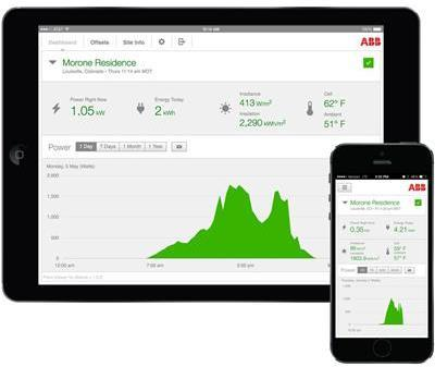 Pannello Monitoraggio Rete per Mobile ABB Power-One Aurora Vision  Plant Viewer per Mobile