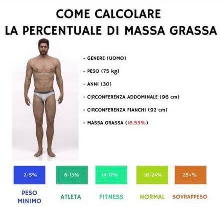 calcolo percentuale percentuale del grasso corporeo