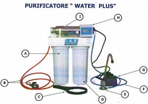 Purificatore acque domestiche Water Plus