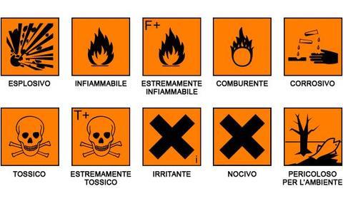 Rischio chimico e sicurezza in ambiente