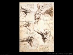 Periartrite di spalla - Dolore di spalla