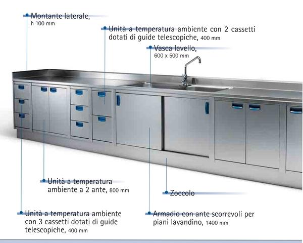Tavolo acciaio inox varie misure u c m u vendita attrezzature e