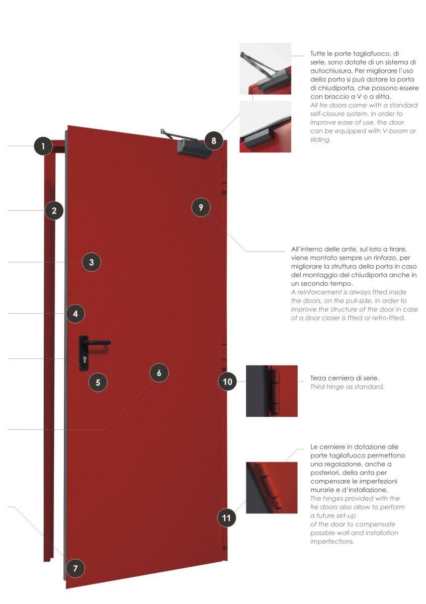 Porta tagliafuoco mod split ei 120 1 anta per muratura - Spessore porta ...
