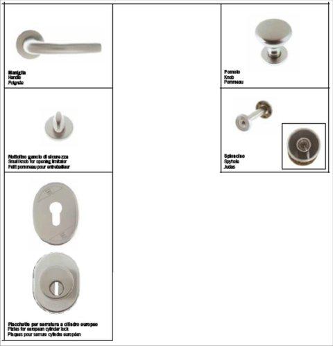 Kit maniglieria e accessori per porte blindo europa o top special ferwall blindo europa e top - Ermetika porte blindate ...