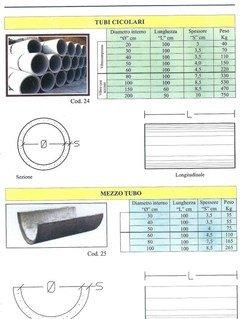 Tubi cicolari, mezzo tubo  in cemento  ADRANO CALCESTRUZZI s.r.l. SONO PRODOTTI IN CALCESTRUZZO  VIBRO-COMPRESSO