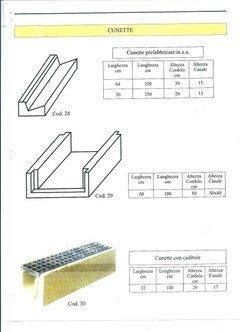 Cunette  in cemento  ADRANO CALCESTRUZZI s.r.l. SONO PRODOTTI IN CALCESTRUZZO  VIBRO-COMPRESSO