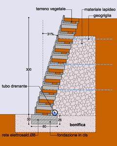 Muro a conca ADRANO CALCESTRUZZI SRL