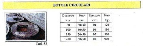 Botole circolari in cemento  ADRANO CALCESTRUZZI s.r.l. SONO PRODOTTI IN CALCESTRUZZO  VIBRO-COMPRESSO