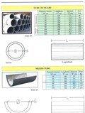 Tubi circolari, mezzo tubo  in cemento  ADRANO CALCESTRUZZI s.r.l. SONO PRODOTTI IN CALCESTRUZZO  VIBRO-COMPRESSO